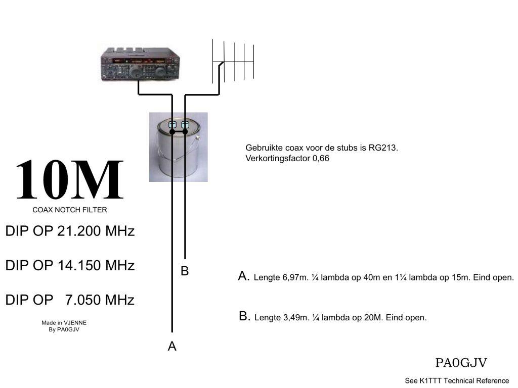 120Meter Coax filter
