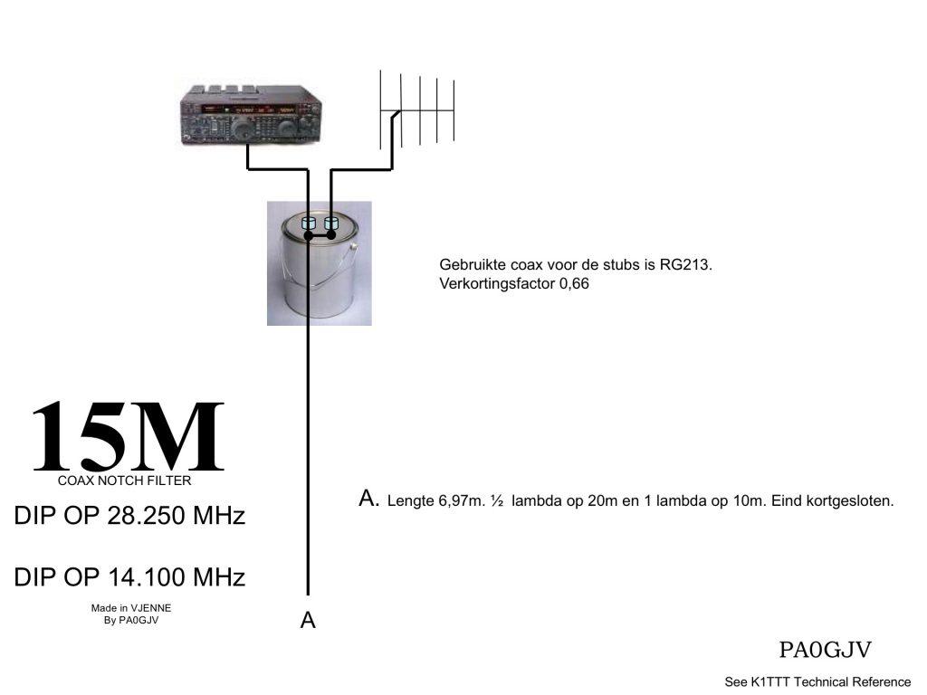 15Meter coax filter