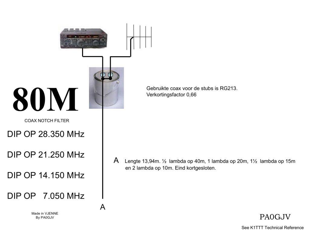 80Meter coax filter